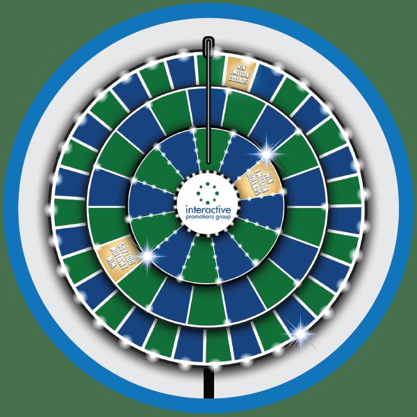 Triple Prize Wheel